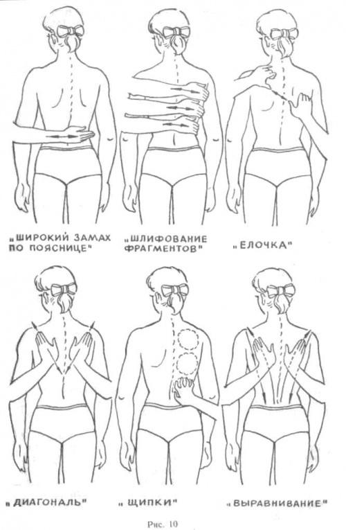 Як зробити масаж на спині