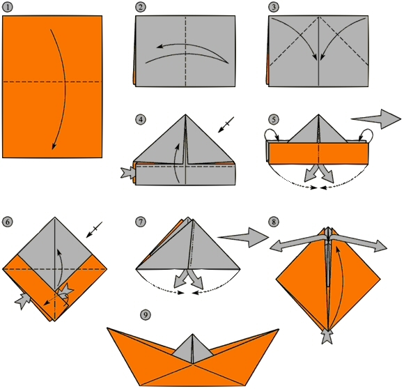Как сделать бумажный кораблик оригами