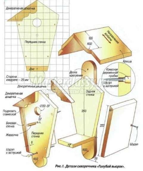 Домик для воробьев своими руками пошаговая инструкция с размерами 87