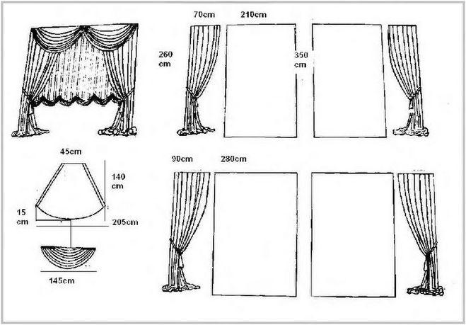 Пошив штор и ламбрекенов своими руками выкройки 70