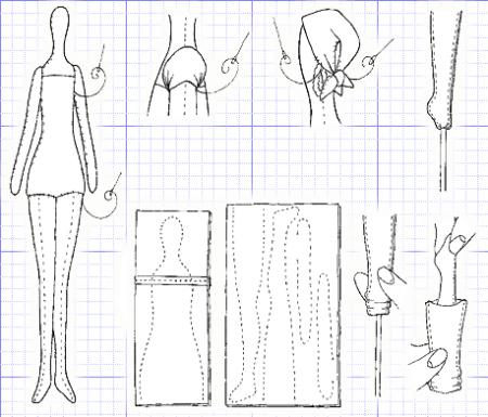 Инструкция как сшить куклу тильду