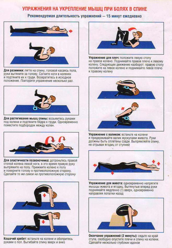Укрепить мышцы в домашних условиях 123