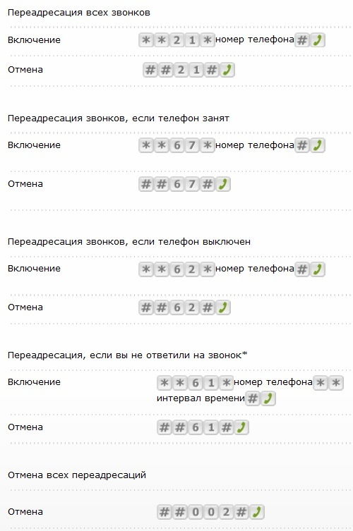 Как сделать переадресацию на теле2 на билайн