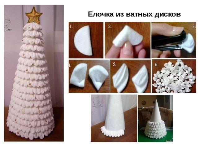 Как можно сделать елку  из ватных дисков