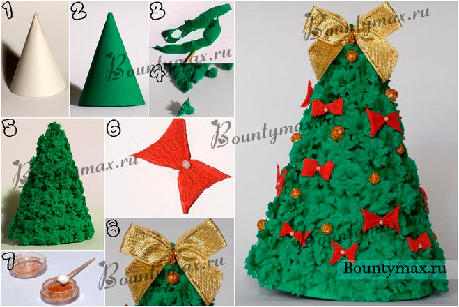 Как сделать елку из бумаги своими руками поэтапно фото