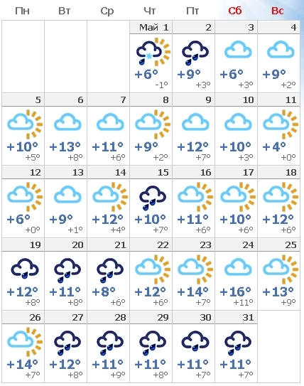 клев и погода в туймазах