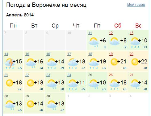покамест вот погода на январь 2016г москва году этот максимум