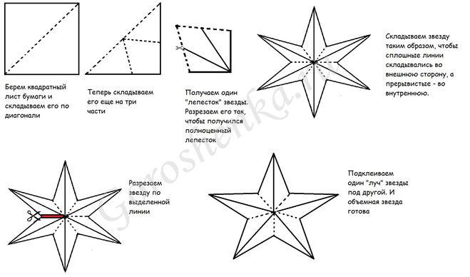 83Как сделать оригами тюльпанов своими руками