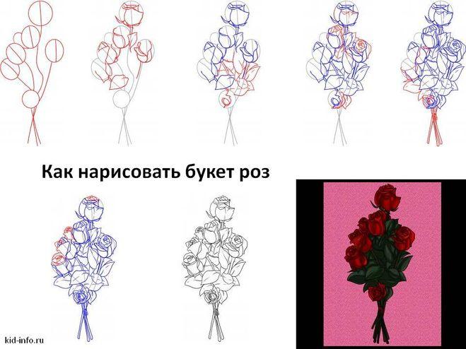 Как нарисовать красивый букет цветов поэтапно