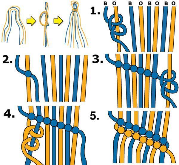 Как сделать и ниток мулине браслеты