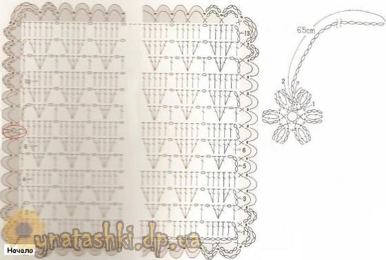 Описание вязания чехла для крючков
