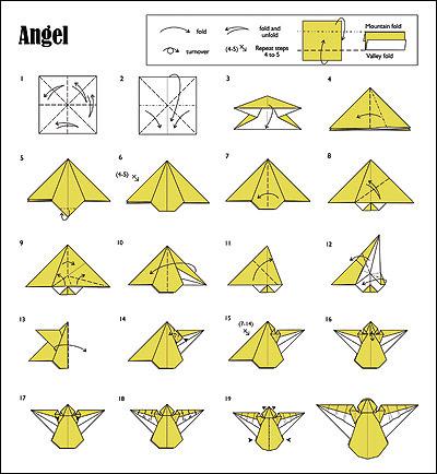 Как сделать ангела оригами?
