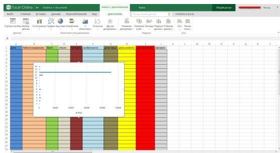 Как сделать красивую таблицу онлайн