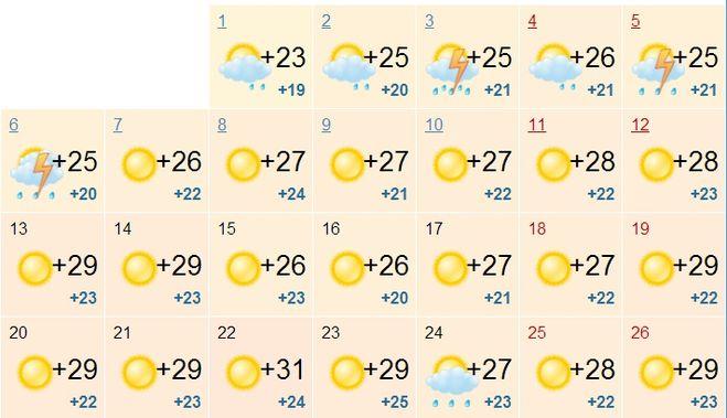 отопления погода на 25 на вторник каменск уральском квартиру Снять квартиру