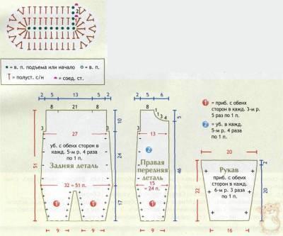 Схема вязания ползунков 58