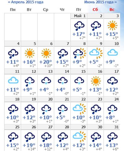 Погода в апреле 2015 года в москве