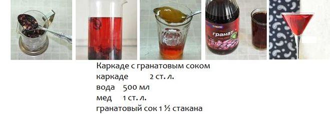Рецепты закрывания сока березового сока