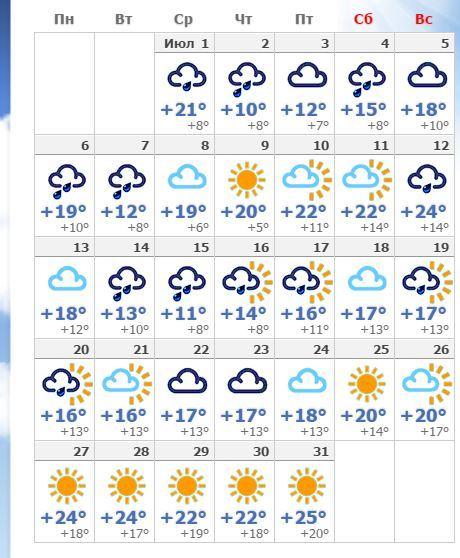 погода во второй половине мая в москве 2017 оргазмы море спермы