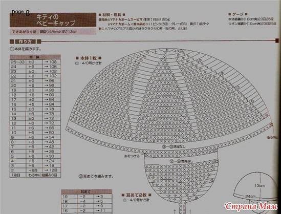 Схема шапки крючком для девочки сова