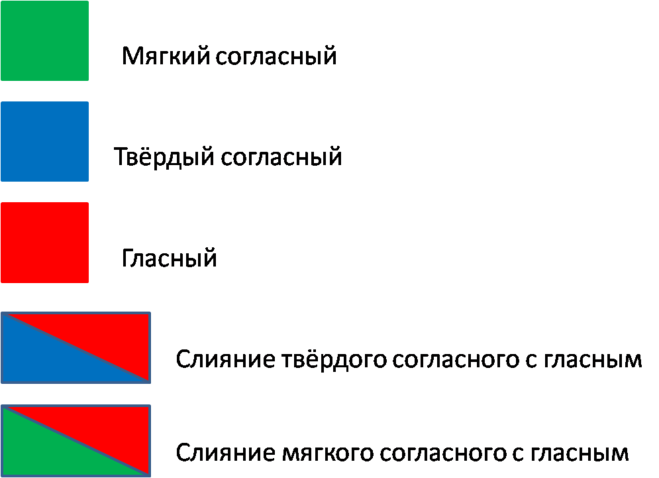 Цветовая схема слова жил