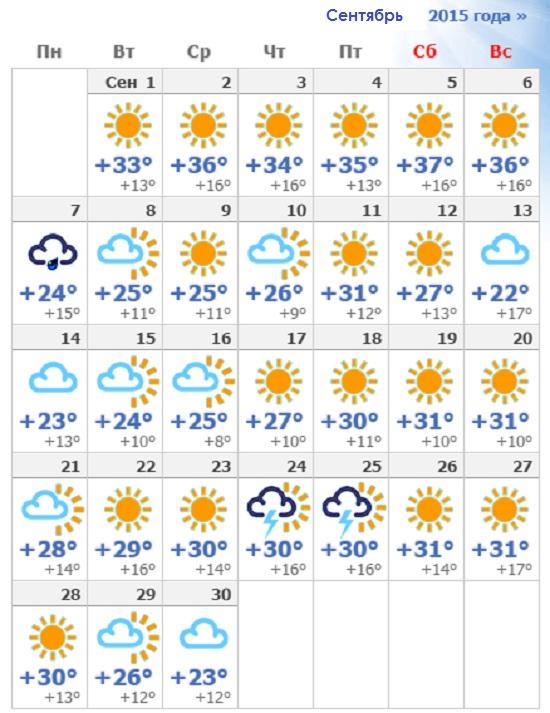погода в начале октября в херсониссосе техника Свердловской области