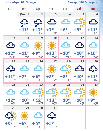Сегодня какая погода будет в декабре 2015 прекрасного пола