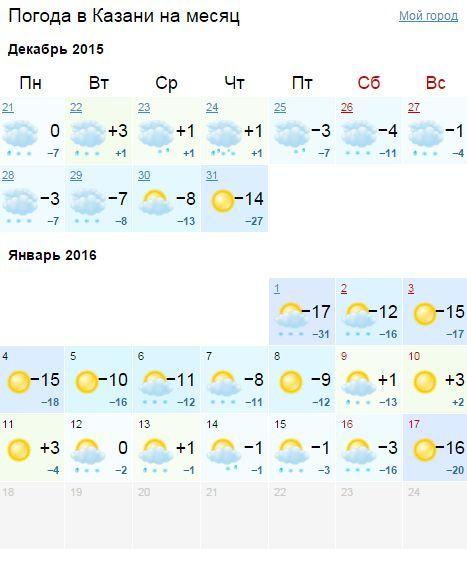можно взять погода га март в хабаровске или