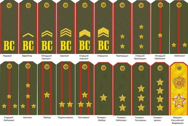 получить звание сержанта в спецназе новые