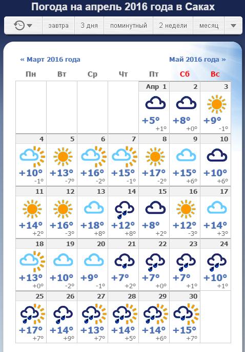 Погода в челябинске на август 2018 самый точный прогноз гидрометцентра