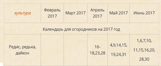Когда сеять рассаду в 2017 году по  920