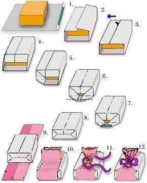 Как красиво запаковать подарок в оберточную бумагу 80