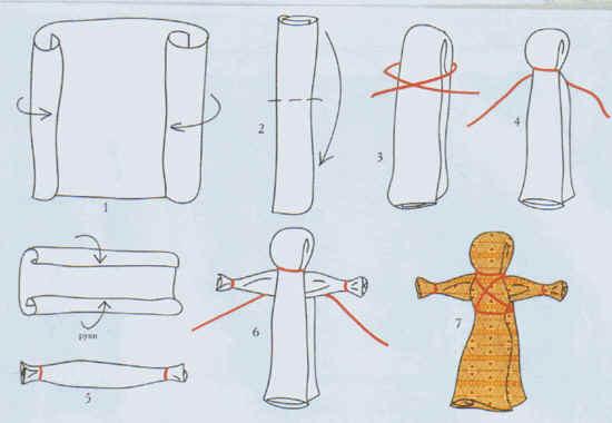 Вышивка сотвори сама схема