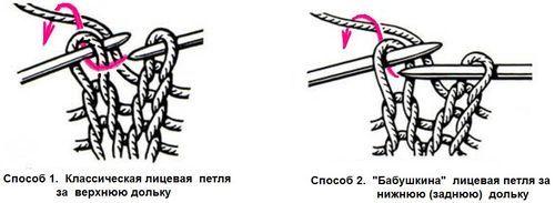 Вязание лицевая за переднюю стенку