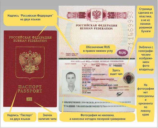 Загран паспорт и как его сделать в чебоксарах 977