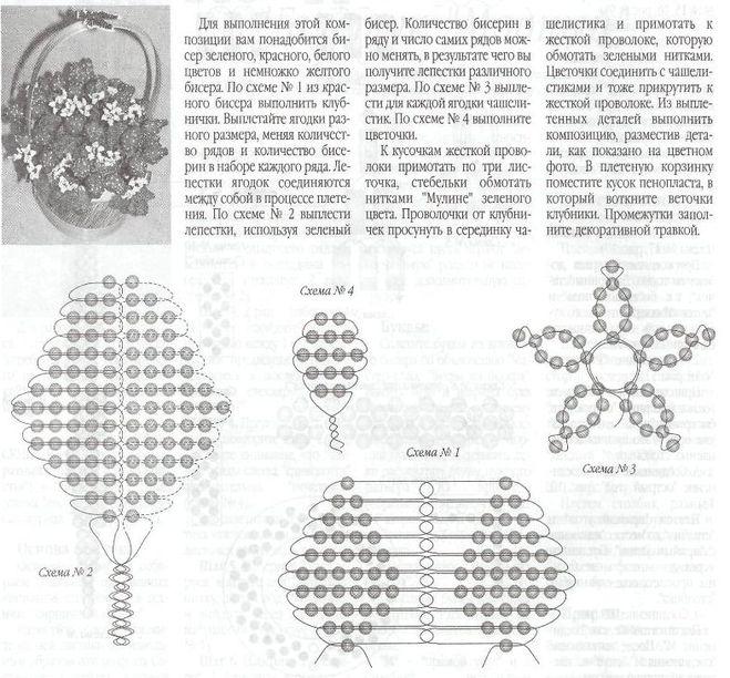 Плетение клубники из бисера схема плетения