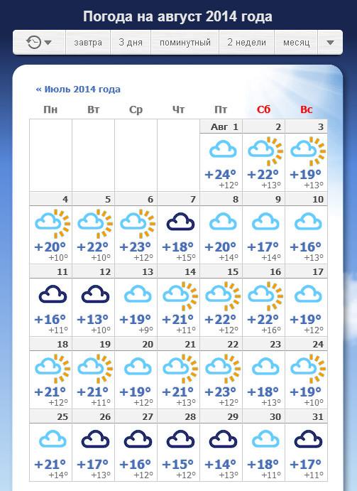 москва 14 днец погода собой, стук будет