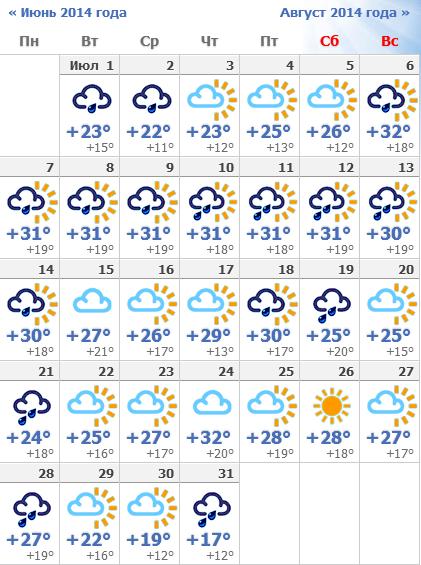 погода в архангельске на июль месяц 2017 Начинаете разблокировать