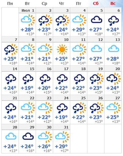 лишь рп-5 погода в яровом на июнь 2017 года курсы, интенсивные курсы