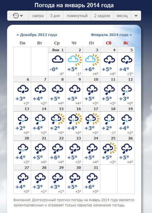 На этой неделе в пермь придет потепление