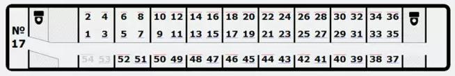 Схема плацкартного вагона с номерами