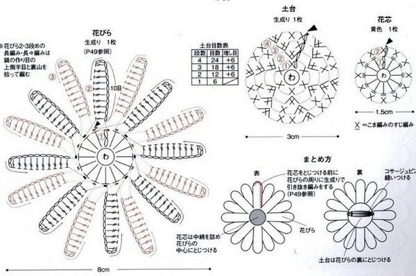 Ромашка крючком схемы вязание объемных цветов крючком мастер класс 96